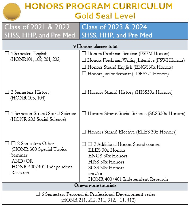 March2021Non STEMGoldSeal